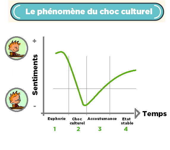 choc-culturel2